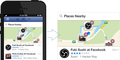 Wesentlich bessere Darstellung ihres Unternehmens in der Facebook Suche und Anzeige.